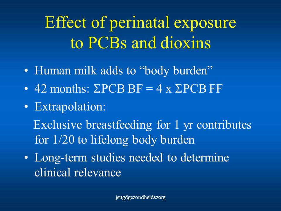 "jeugdgezondheidszorg Effect of perinatal exposure to PCBs and dioxins Human milk adds to ""body burden"" 42 months:  PCB BF = 4 x  PCB FF Extrapolatio"