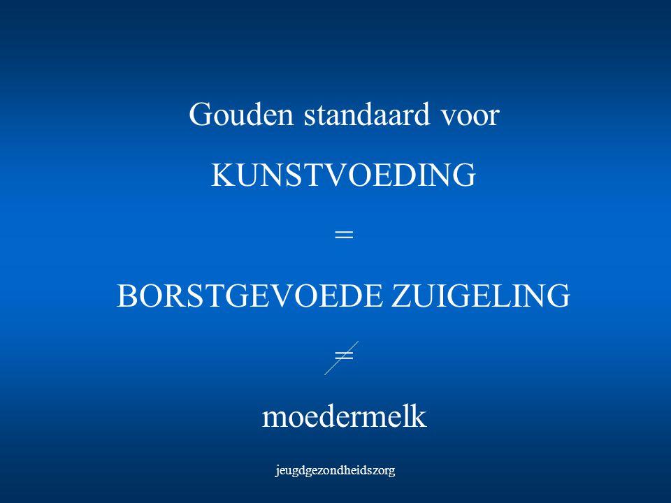 jeugdgezondheidszorg Gouden standaard voor KUNSTVOEDING = BORSTGEVOEDE ZUIGELING = moedermelk