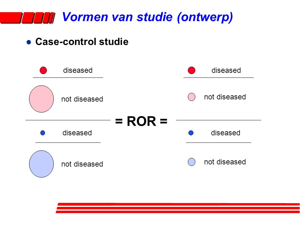 l Case-control studie = ROR = diseased not diseased diseased not diseased Vormen van studie (ontwerp)