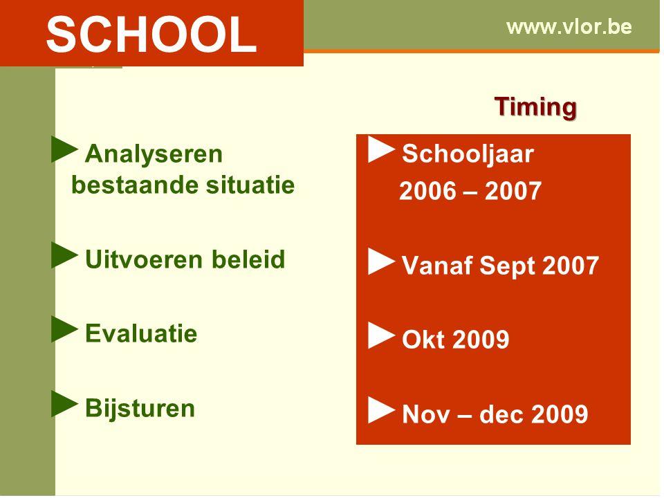 ► Analyseren bestaande situatie ► Uitvoeren beleid ► Evaluatie ► Bijsturen ► Schooljaar 2006 – 2007 ► Vanaf Sept 2007 ► Okt 2009 ► Nov – dec 2009 SCHO