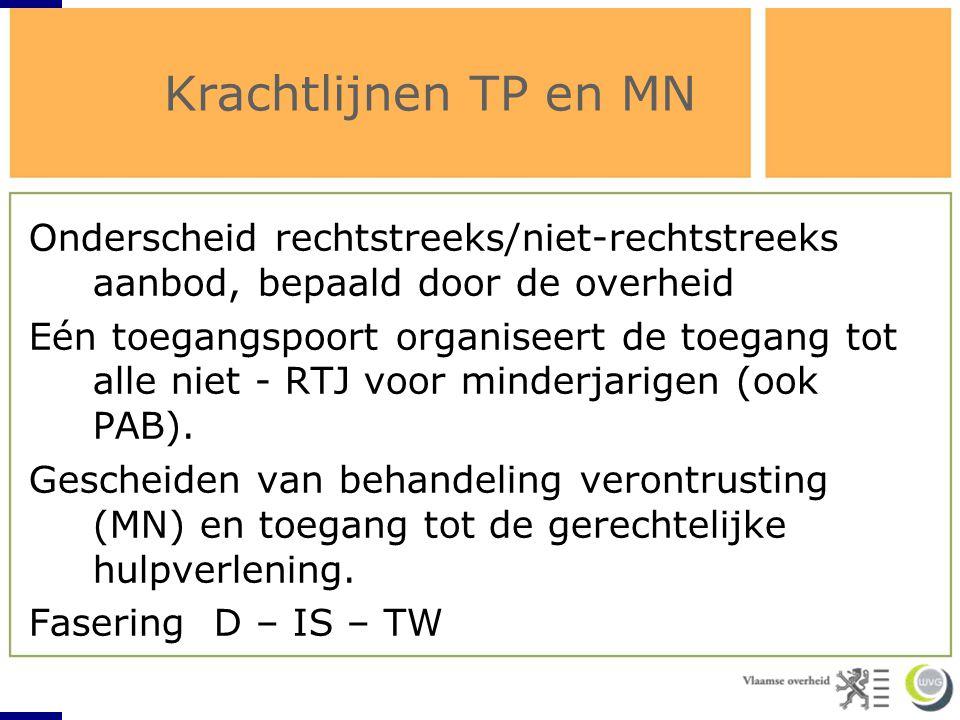 Krachtlijnen TP en MN Onderscheid rechtstreeks/niet-rechtstreeks aanbod, bepaald door de overheid Eén toegangspoort organiseert de toegang tot alle ni