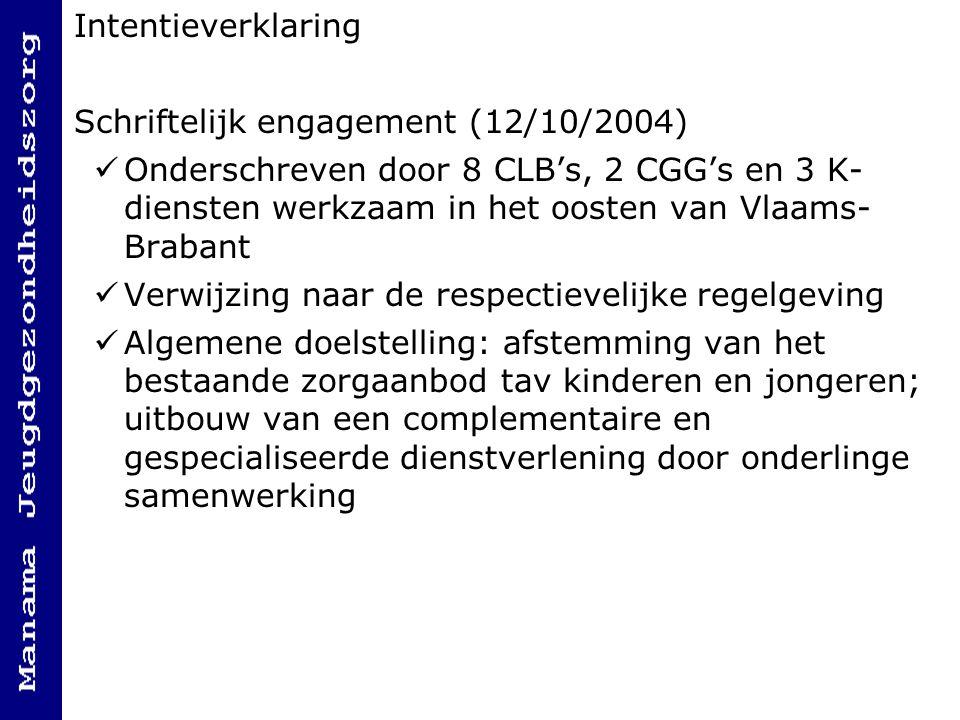 Intentieverklaring Schriftelijk engagement (12/10/2004) Onderschreven door 8 CLB's, 2 CGG's en 3 K- diensten werkzaam in het oosten van Vlaams- Braban