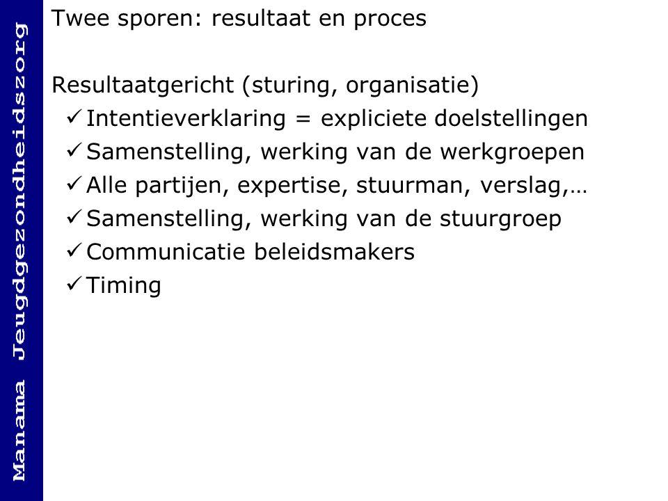Twee sporen: resultaat en proces Resultaatgericht (sturing, organisatie) Intentieverklaring = expliciete doelstellingen Samenstelling, werking van de