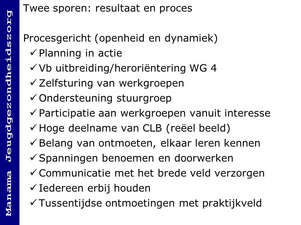 Twee sporen: resultaat en proces Procesgericht (openheid en dynamiek) Planning in actie Vb uitbreiding/heroriëntering WG 4 Zelfsturing van werkgroepen