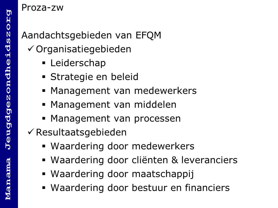 Proza-zw Aandachtsgebieden van EFQM Organisatiegebieden  Leiderschap  Strategie en beleid  Management van medewerkers  Management van middelen  M
