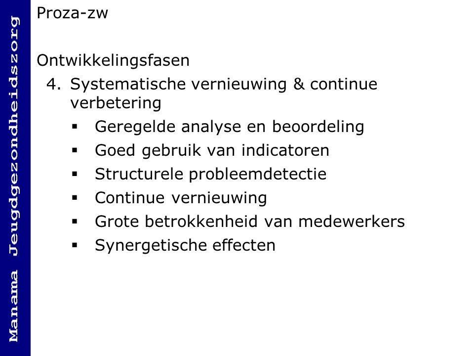 Proza-zw Ontwikkelingsfasen 4.Systematische vernieuwing & continue verbetering  Geregelde analyse en beoordeling  Goed gebruik van indicatoren  Str