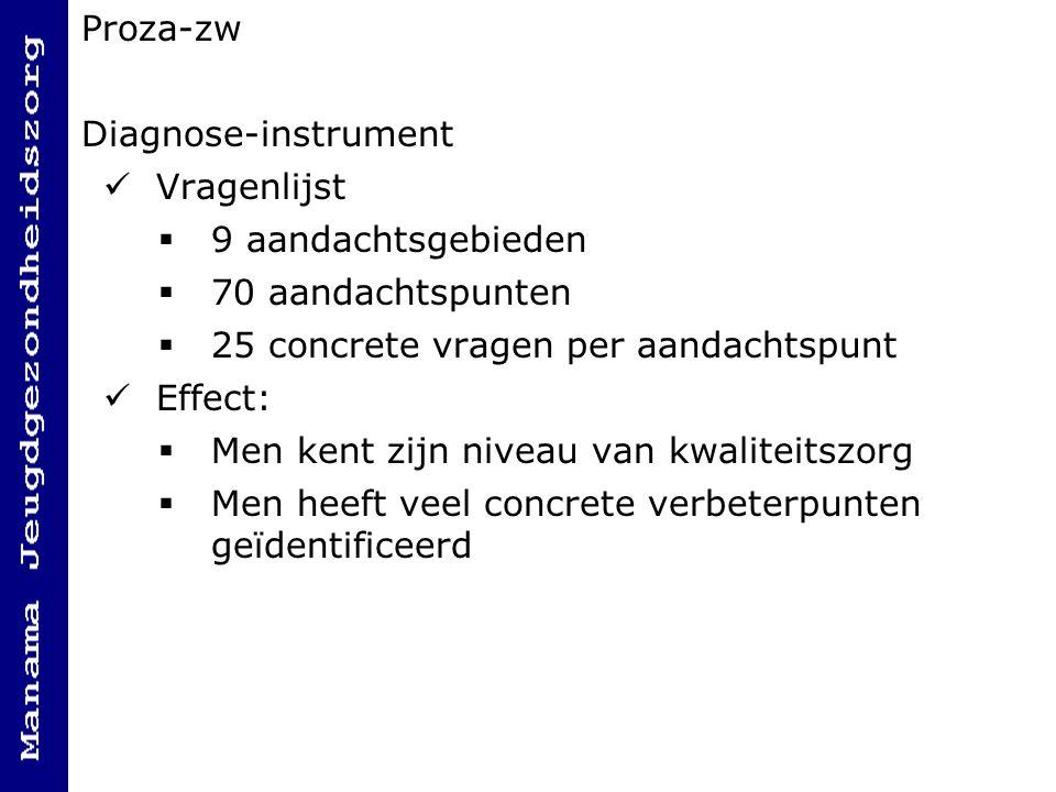 Proza-zw Diagnose-instrument Vragenlijst  9 aandachtsgebieden  70 aandachtspunten  25 concrete vragen per aandachtspunt Effect:  Men kent zijn niv