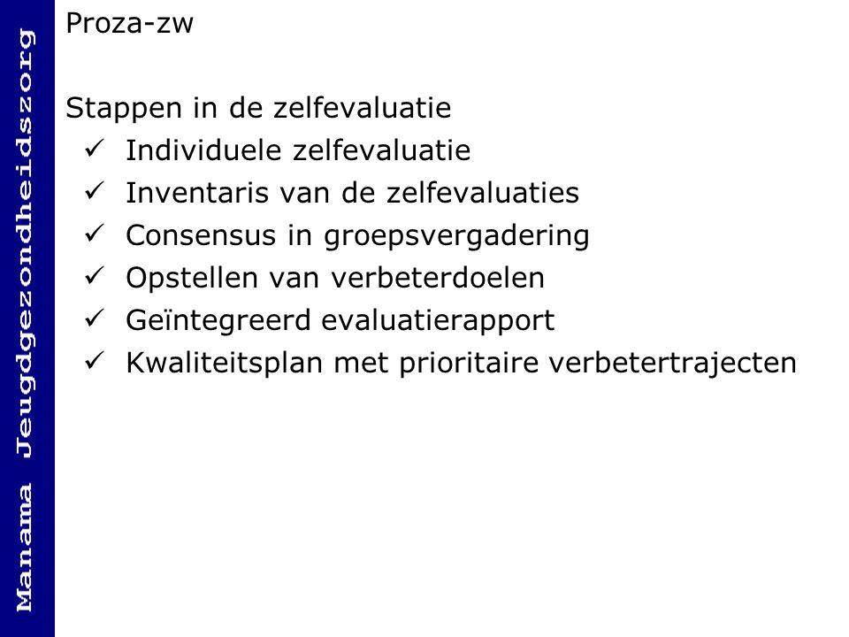 Proza-zw Stappen in de zelfevaluatie Individuele zelfevaluatie Inventaris van de zelfevaluaties Consensus in groepsvergadering Opstellen van verbeterd