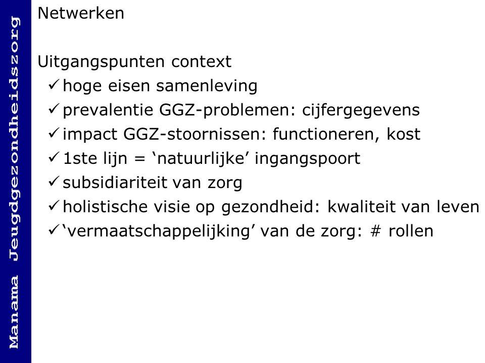Netwerken Uitgangspunten context hoge eisen samenleving prevalentie GGZ-problemen: cijfergegevens impact GGZ-stoornissen: functioneren, kost 1ste lijn
