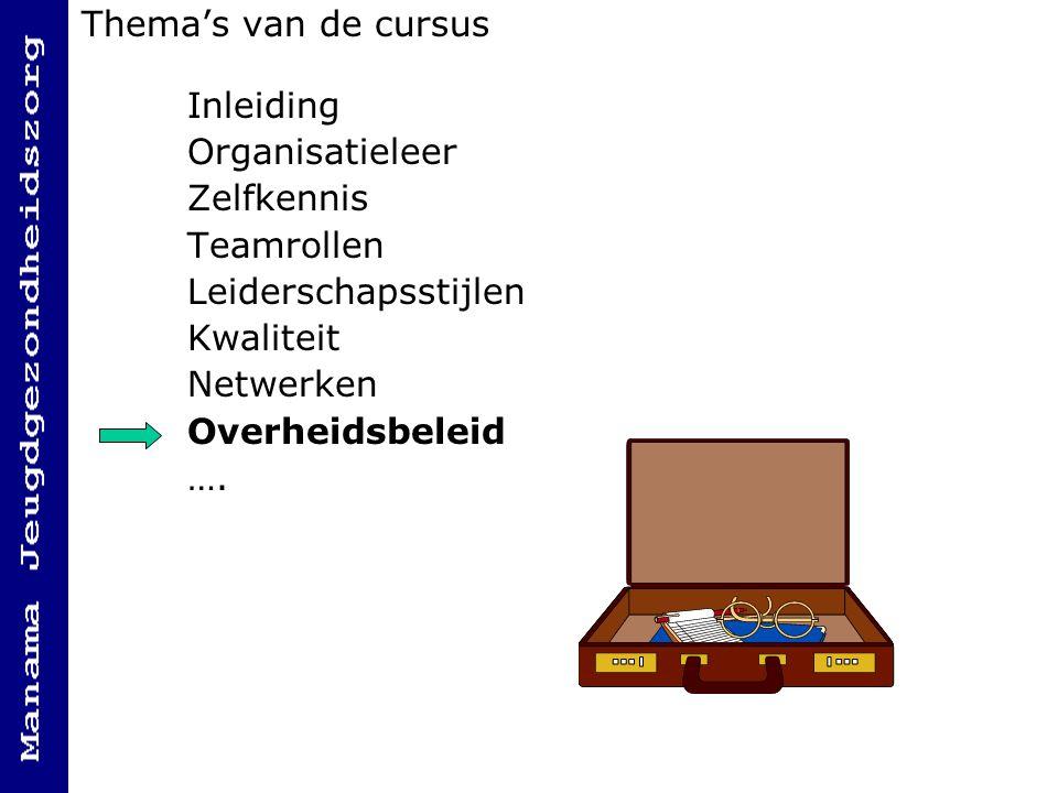 Thema's van de cursus Inleiding Organisatieleer Zelfkennis Teamrollen Leiderschapsstijlen Kwaliteit Netwerken Overheidsbeleid ….