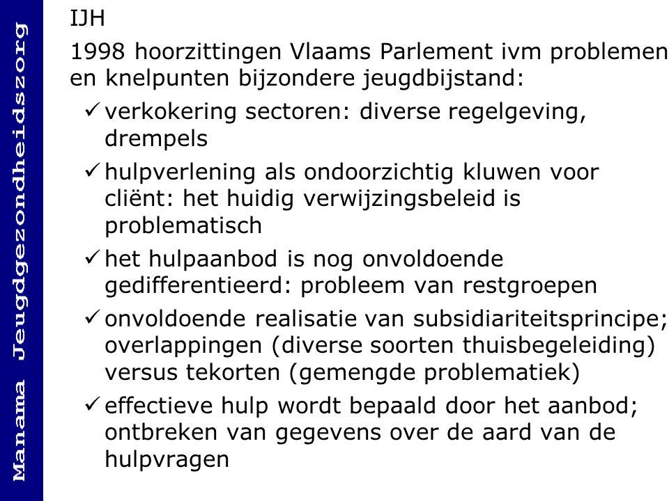 IJH 1998 hoorzittingen Vlaams Parlement ivm problemen en knelpunten bijzondere jeugdbijstand: verkokering sectoren: diverse regelgeving, drempels hulp