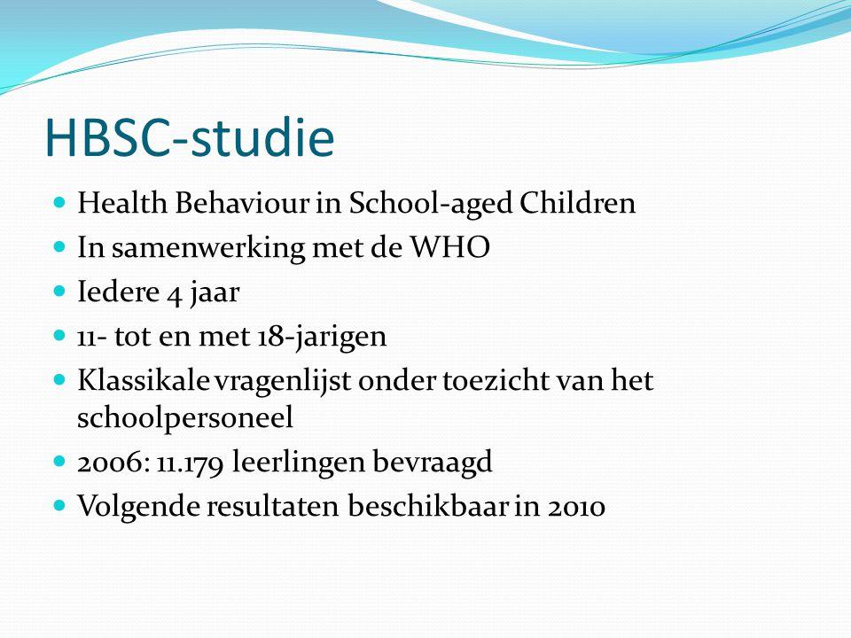 HBSC-studie Health Behaviour in School-aged Children In samenwerking met de WHO Iedere 4 jaar 11- tot en met 18-jarigen Klassikale vragenlijst onder t