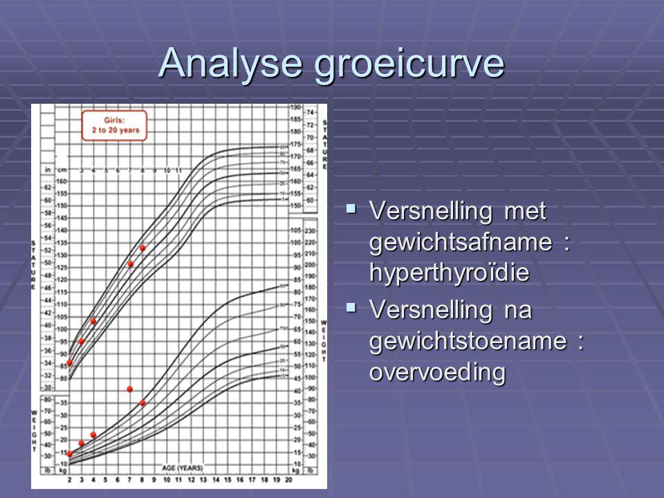 Analyse groeicurve  Versnelling met gewichtsafname : hyperthyroïdie  Versnelling na gewichtstoename : overvoeding