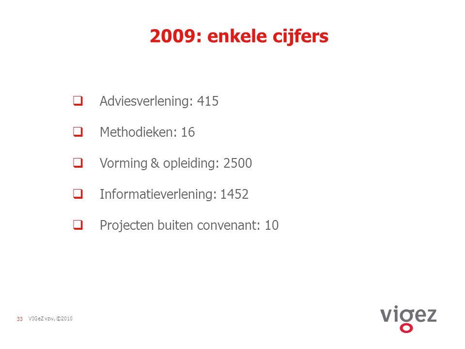 33VIGeZ vzw, ©2010 2009: enkele cijfers  Adviesverlening: 415  Methodieken: 16  Vorming & opleiding: 2500  Informatieverlening: 1452  Projecten buiten convenant: 10