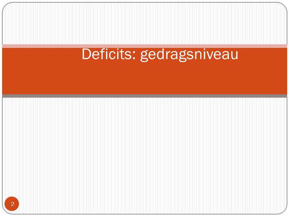 22 Deficits: gedragsniveau