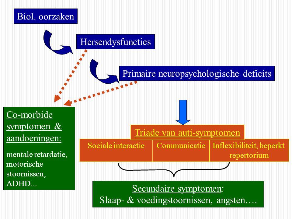 Biol. oorzaken Hersendysfuncties Primaire neuropsychologische deficits Sociale interactieCommunicatieInflexibiliteit, beperkt repertorium Triade van a