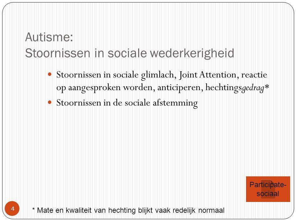 Autisme: Stoornissen in sociale wederkerigheid 44 Stoornissen in sociale glimlach, Joint Attention, reactie op aangesproken worden, anticiperen, hec