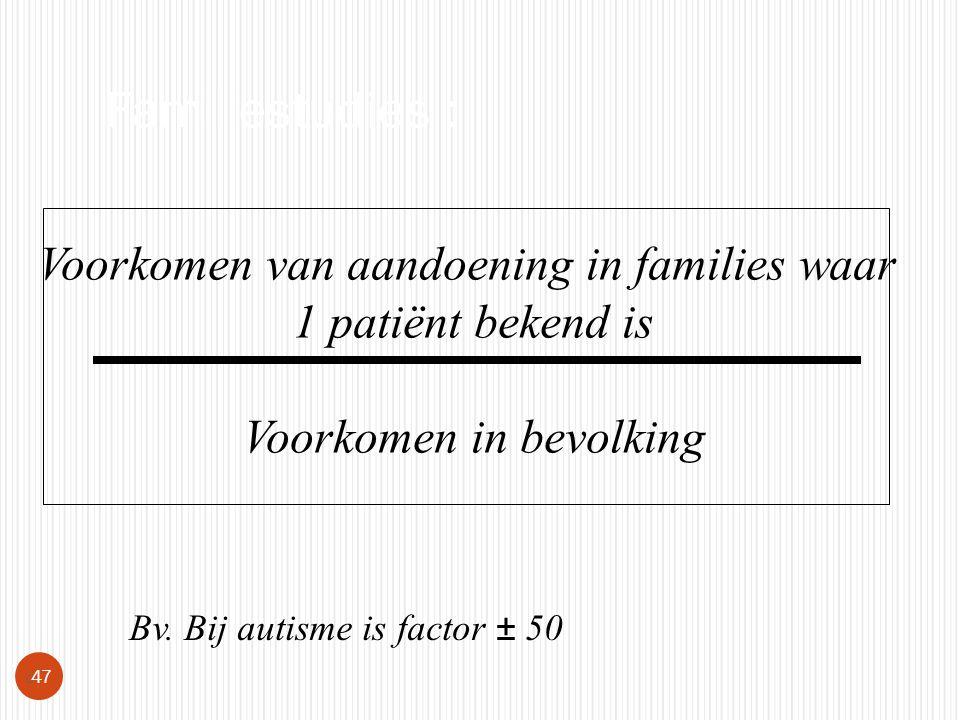Familiestudies :  47 Voorkomen van aandoening in families waar 1 patiënt bekend is Voorkomen in bevolking Bv. Bij autisme is factor ± 50