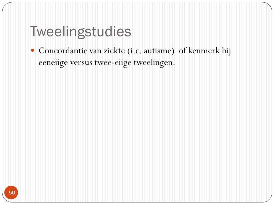 Tweelingstudies  50 Concordantie van ziekte (i.c. autisme) of kenmerk bij eeneiige versus twee-eiige tweelingen.