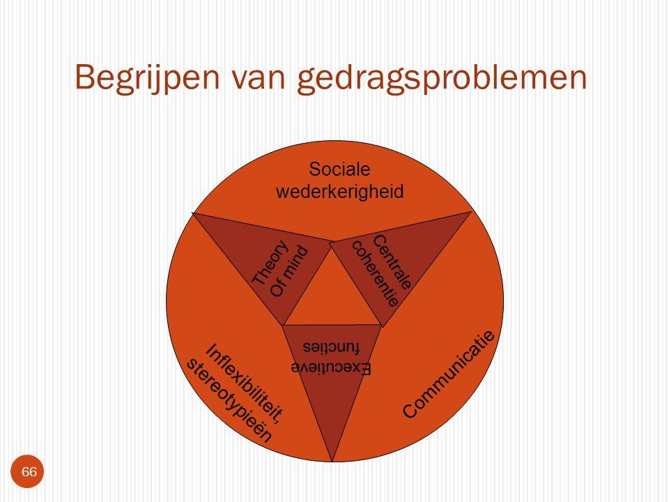 Begrijpen van gedragsproblemen  66 Sociale wederkerigheid Communicatie Inflexibiliteit, stereotypieën Theory Of mind Centrale coherentie Executieve f