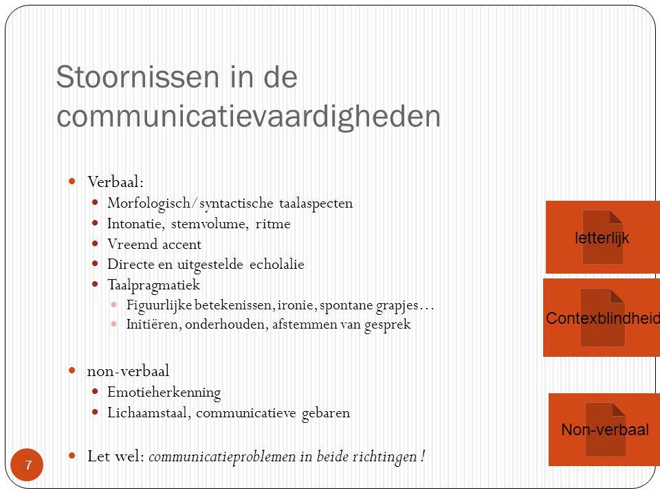 Stoornissen in de communicatievaardigheden 77 Verbaal: Morfologisch/syntactische taalaspecten Intonatie, stemvolume, ritme Vreemd accent Directe en
