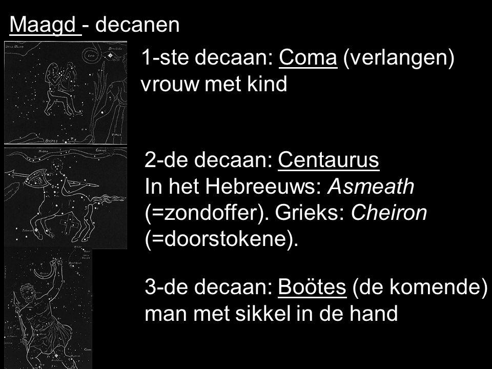 1-ste boek - 1-ste teken - Maagd vrouw met korenaar in linkerhand en palmtak in rechterhand. linkerhand > vernedering > spreekt van de aar die in de a