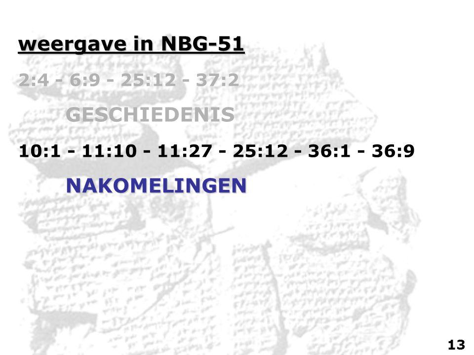 weergave in NBG-51 2:4 - 6:9 - 25:12 - 37:2 GESCHIEDENIS 10:1 - 11:10 - 11:27 - 25:12 - 36:1 - 36:9NAKOMELINGEN 13