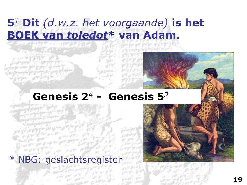 BOEK van toledot 5 1 Dit (d.w.z. het voorgaande) is het BOEK van toledot* van Adam.