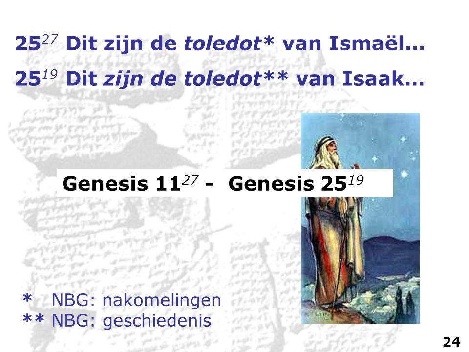 25 27 Dit zijn de toledot* van Ismaël... 25 19 Dit zijn de toledot** van Isaak...