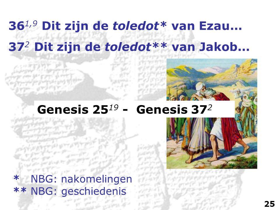 36 1,9 Dit zijn de toledot* van Ezau...37 2 Dit zijn de toledot** van Jakob...