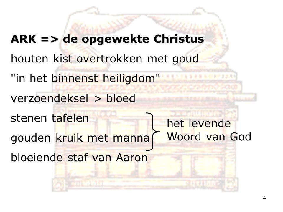 14 ARK => de opgewekte Christus houten kist overtrokken met goud in het binnenst heiligdom verzoendeksel > bloed stenen tafelen gouden kruik met manna bloeiende staf van Aaron het levende Woord van God