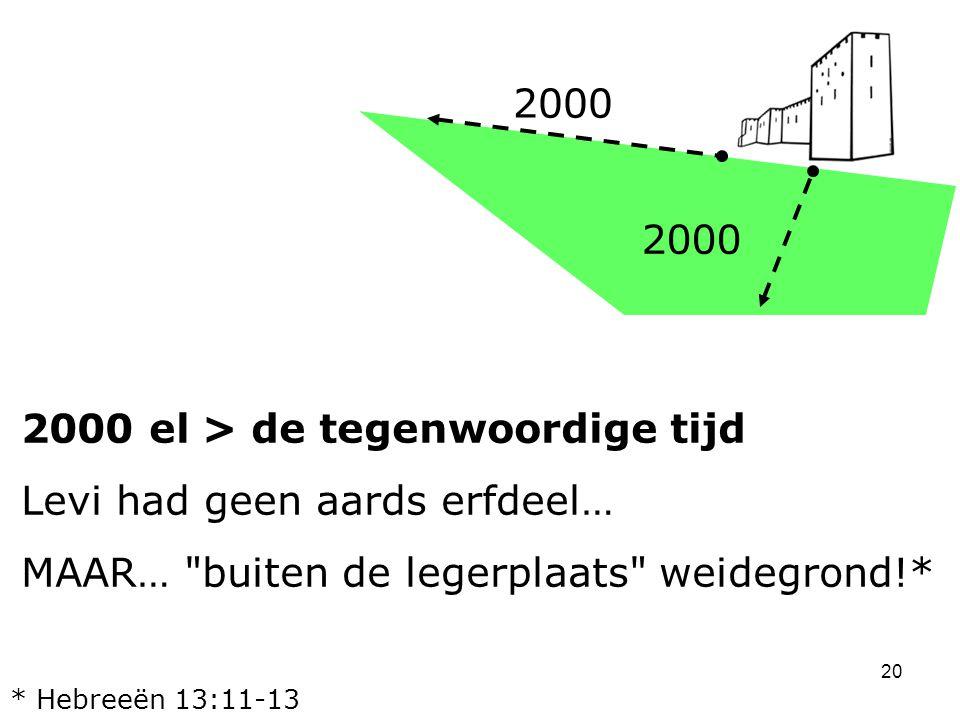 20 2000 2000 el > de tegenwoordige tijd Levi had geen aards erfdeel… MAAR… buiten de legerplaats weidegrond!* * Hebreeën 13:11-13