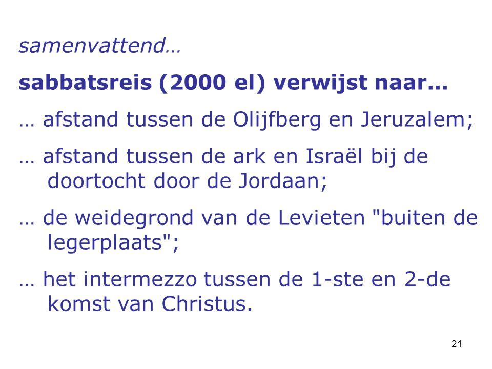 21 samenvattend… sabbatsreis (2000 el) verwijst naar... … afstand tussen de Olijfberg en Jeruzalem; … afstand tussen de ark en Israël bij de doortocht