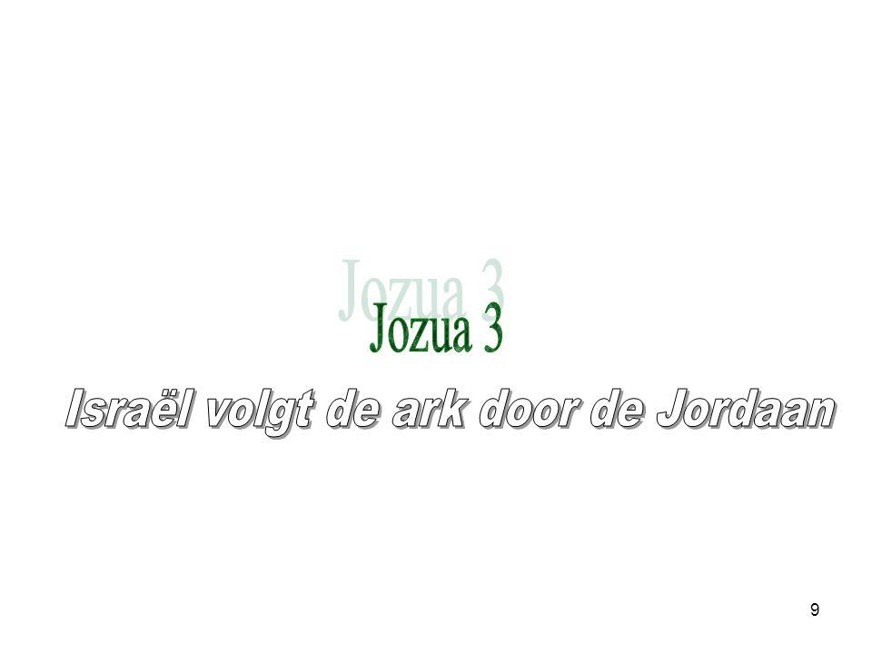 10 1 Toen stond Jozua des morgens vroeg op… Jozua 3 opstanding… Hebr.