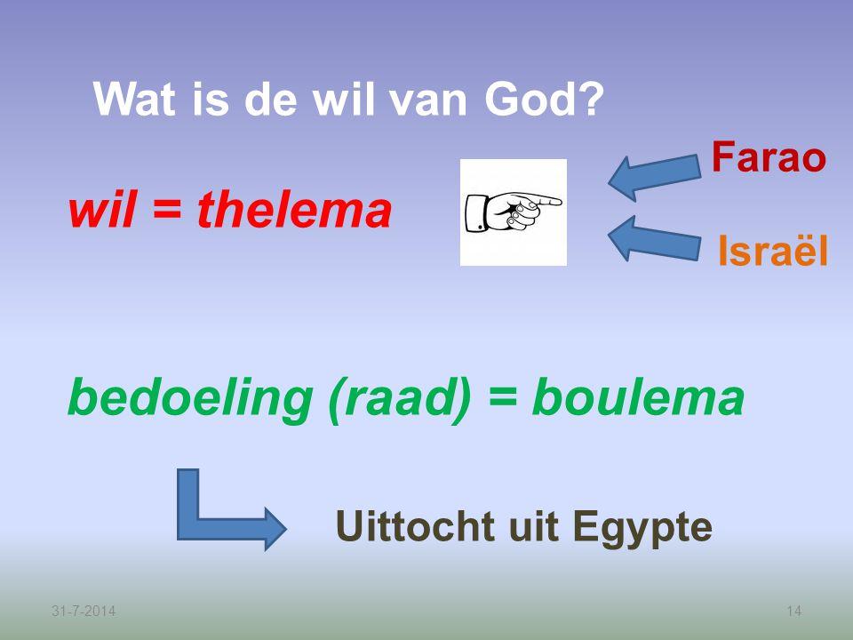 31-7-201414 Wat is de wil van God? wil = thelema bedoeling (raad) = boulema Farao Israël Uittocht uit Egypte