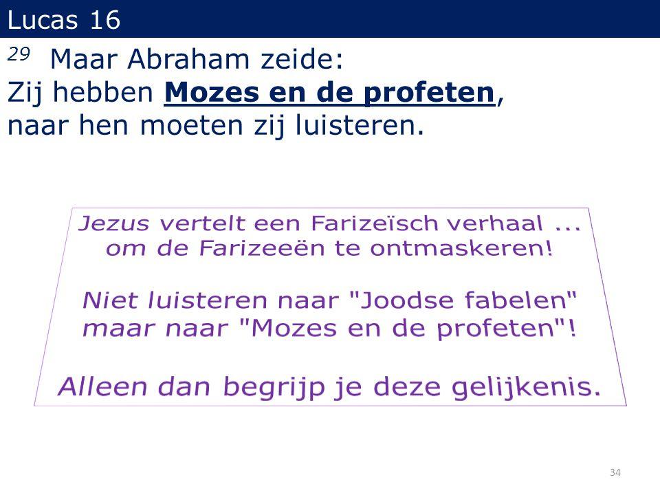 Lucas 16 29 Maar Abraham zeide: Zij hebben Mozes en de profeten, naar hen moeten zij luisteren. 34