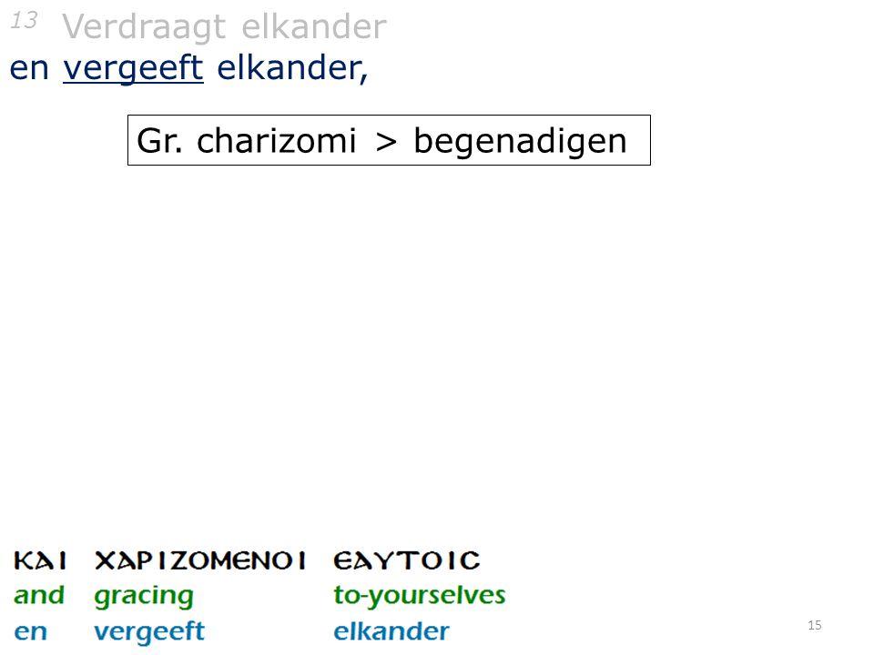 15 13 Verdraagt elkander en vergeeft elkander, Gr. charizomi > begenadigen