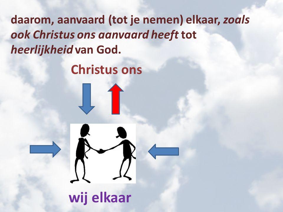 daarom, aanvaard (tot je nemen) elkaar, zoals ook Christus ons aanvaard heeft tot heerlijkheid van God. Christus ons wij elkaar