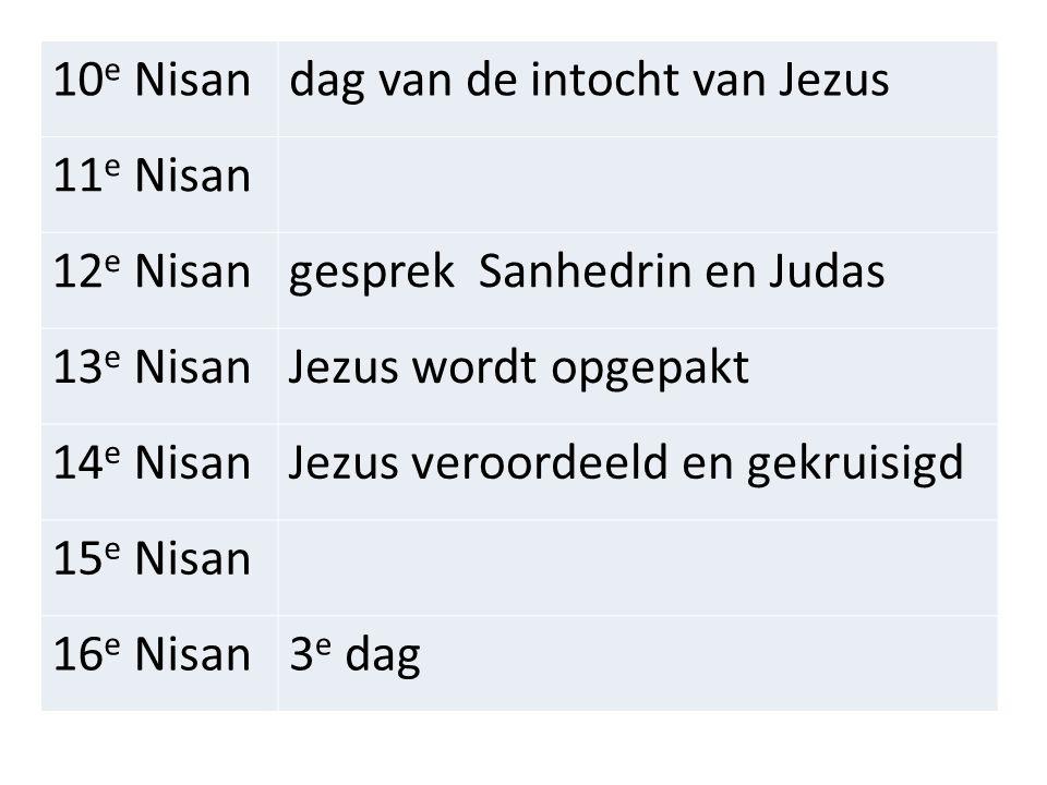 10 e Nisandag van de intocht van Jezus 11 e Nisan 12 e Nisangesprek Sanhedrin en Judas 13 e NisanJezus wordt opgepakt 14 e NisanJezus veroordeeld en gekruisigd 15 e Nisan 16 e Nisan3 e dag