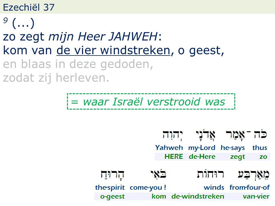 Ezechiël 37 9 (...) zo zegt mijn Heer JAHWEH: kom van de vier windstreken, o geest, en blaas in deze gedoden, zodat zij herleven. = waar Israël verstr