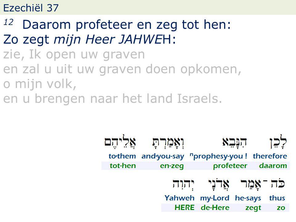 Ezechiël 37 12 Daarom profeteer en zeg tot hen: Zo zegt mijn Heer JAHWEH: zie, Ik open uw graven en zal u uit uw graven doen opkomen, o mijn volk, en