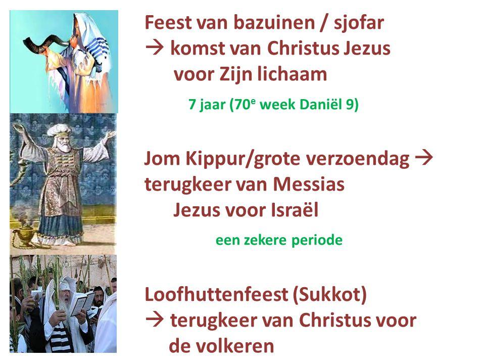 Feest van bazuinen / sjofar  komst van Christus Jezus voor Zijn lichaam 7 jaar (70 e week Daniël 9) Jom Kippur/grote verzoendag  terugkeer van Messi