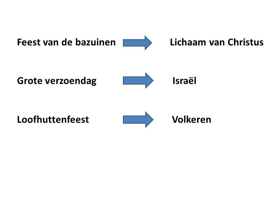 Feest van de bazuinen Lichaam van Christus Grote verzoendag Israël Loofhuttenfeest Volkeren