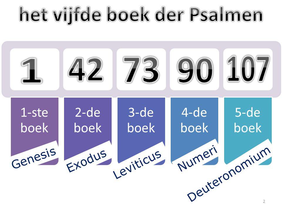 1-ste boek 2-de boek 3-de boek 4-de boek 5-de boek Genesis Exodus Leviticus Numeri Deuteronomium 2