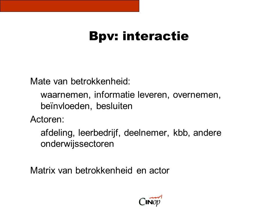 Bpv: interactie Mate van betrokkenheid: waarnemen, informatie leveren, overnemen, beïnvloeden, besluiten Actoren: afdeling, leerbedrijf, deelnemer, kb