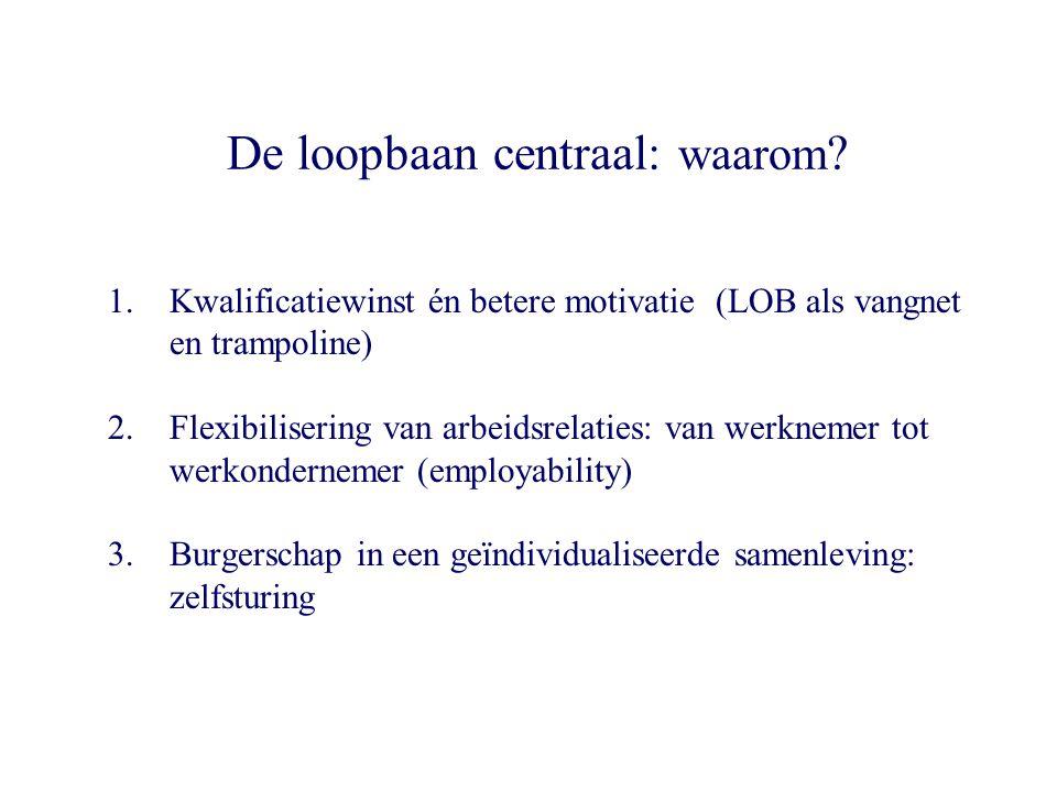 De loopbaan centraal: waarom ? 1.Kwalificatiewinst én betere motivatie (LOB als vangnet en trampoline) 2.Flexibilisering van arbeidsrelaties: van werk