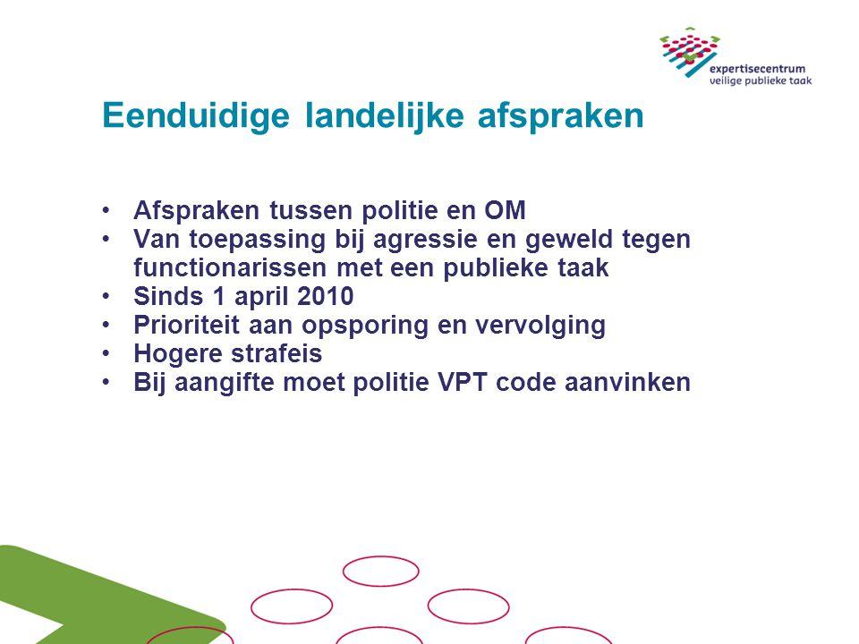 20 maart 2014 Hartelijk dank voor uw aandacht Rian Hoekstra www.evpt.nl info@evpt.nl 070 - 376 57 00