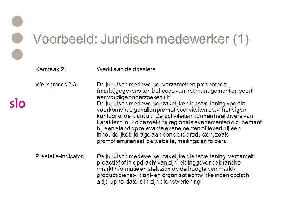 Voorbeeld: Juridisch medewerker (1) Kerntaak 2:Werkt aan de dossiers Werkproces 2.3:De juridisch medewerker verzamelt en presenteert (markt)gegevens t