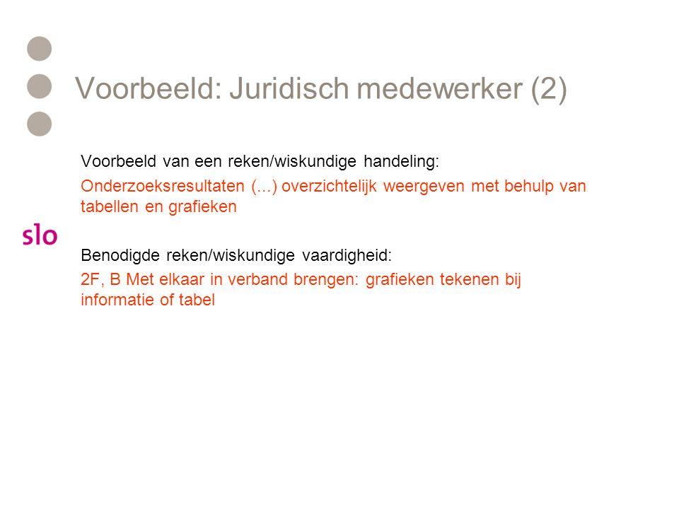 Voorbeeld: Juridisch medewerker (2) Voorbeeld van een reken/wiskundige handeling: Onderzoeksresultaten (...) overzichtelijk weergeven met behulp van t