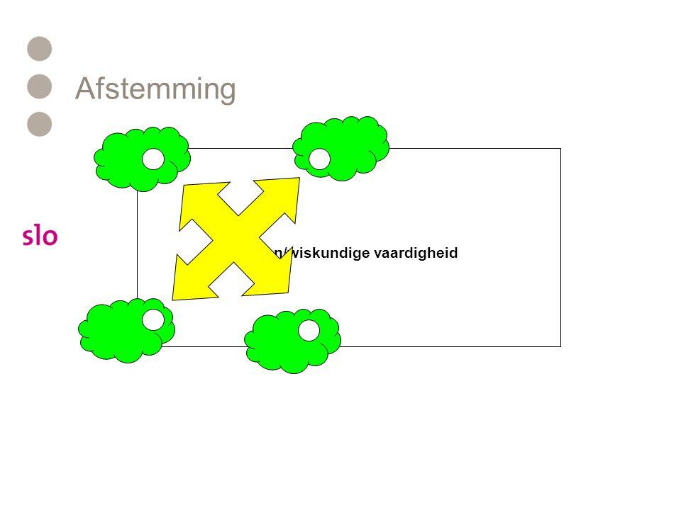 Afstemming Reken/wiskundige vaardigheid